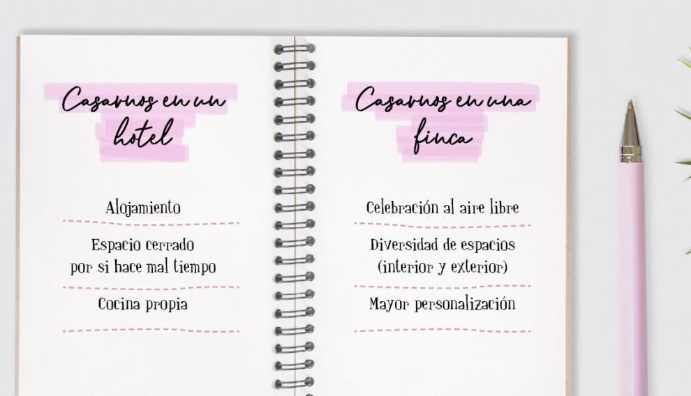 Diario de una novia en apuros 2 - Castillo Bonavia