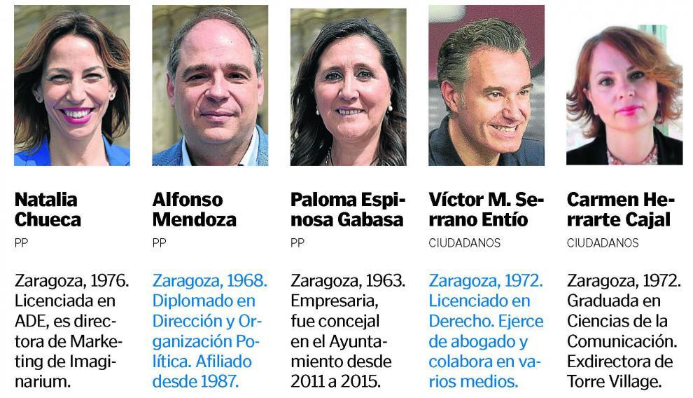 Concejales para la nueva corporación del Ayuntamiento de Zaragoza