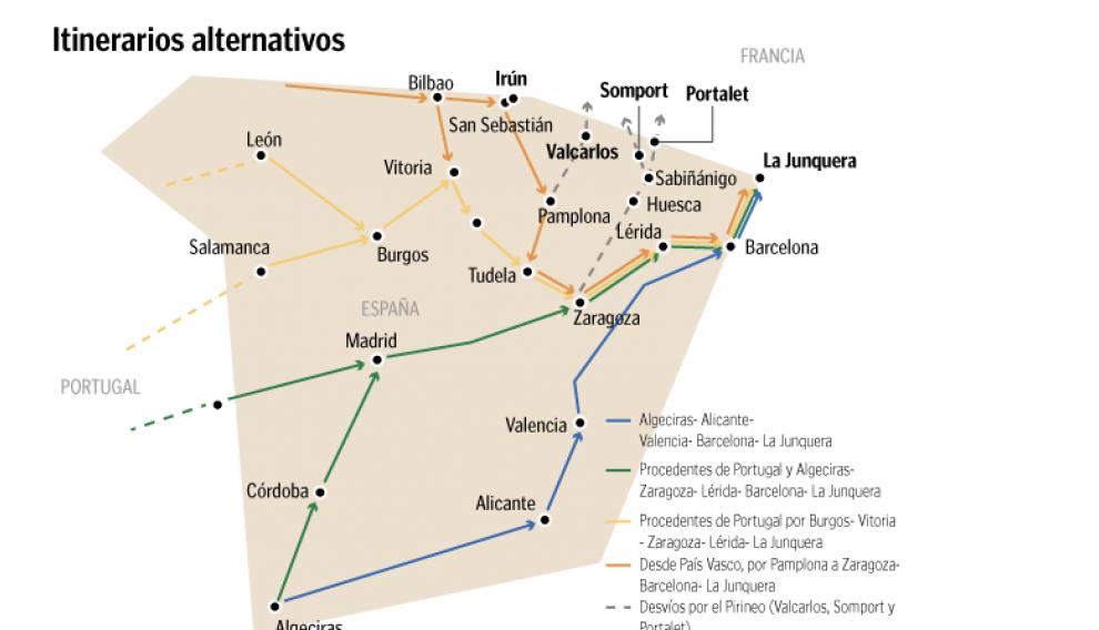 Rutas alternativas propuestas por la DGT