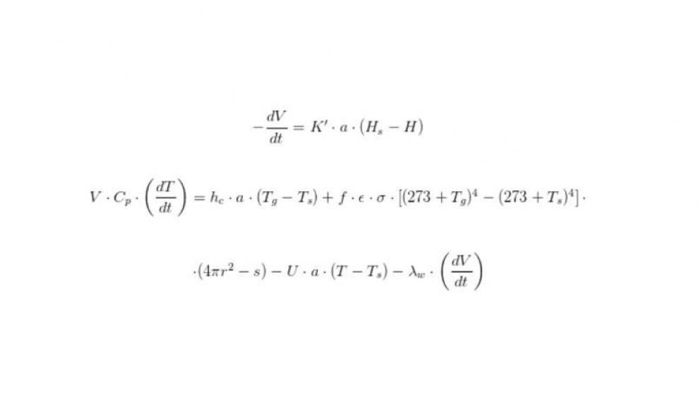 La ecuación del botijo