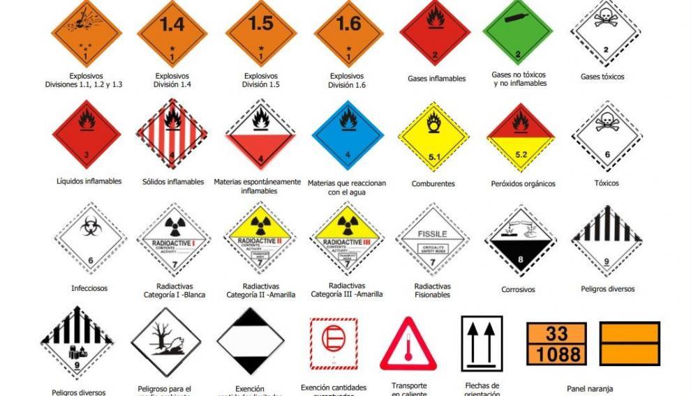 Cada tipo de mercancía peligrosa debe ir debidamente señalizada en el transporte.