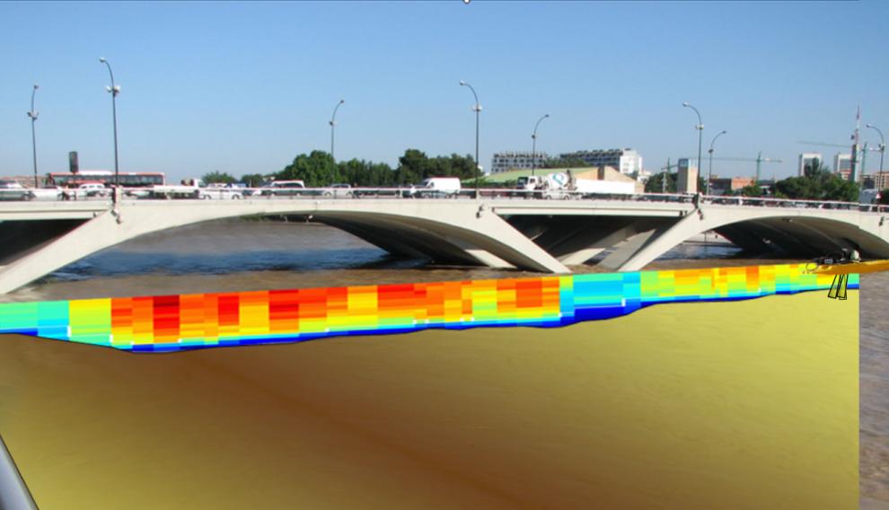 Representación gráfica de una medición de caudales realizada en el puente de Santiago de Zaragoza. En ese momento el Ebro pasaba por la ciudad con 1.404 m3/s. Las cuadrículas rojas y naranjas, las del centro del río, muestran las zonas del cauce en las que el agua fluía a mayor velocidad (entre 10 y 15 km/h); las amarillas, las de velocidad intermedia; y las azules y verdes, las de velocidad más baja.