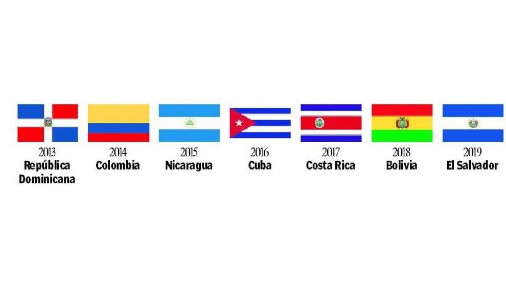 banderas del manto del Pilar
