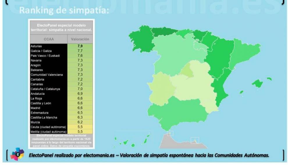 Mapa de amor-odio entre las comunidades autónomas.