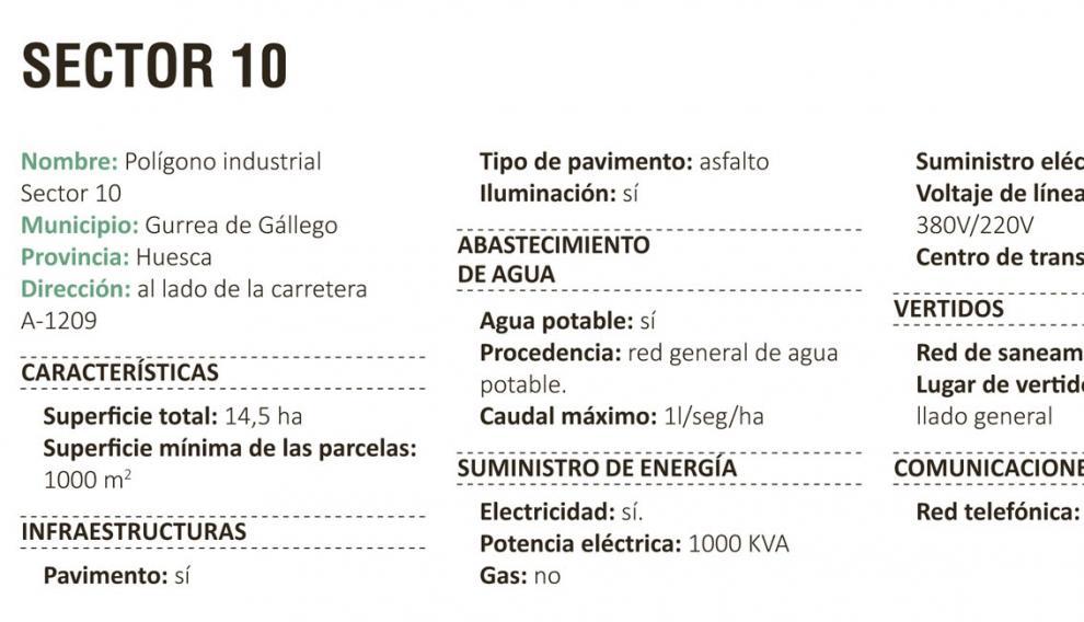 Sector 10, Gurrea de Gállego.