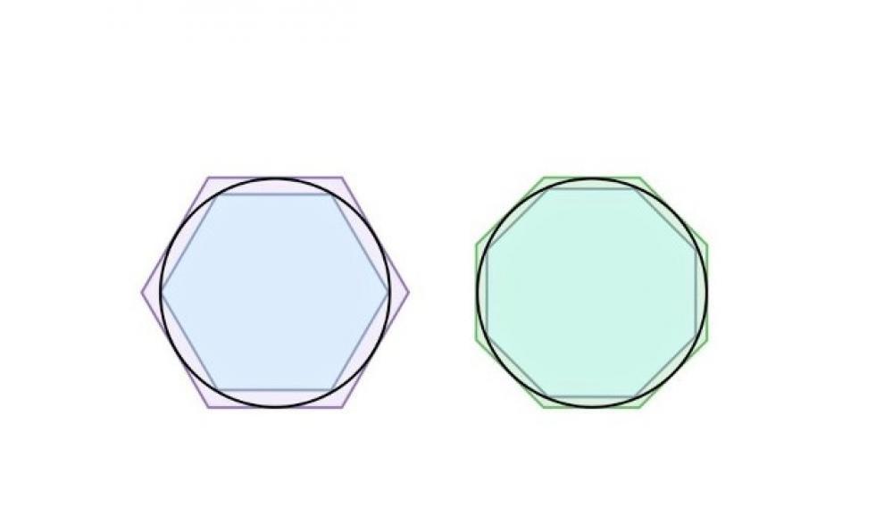Método exhaustivo para aproximar pi