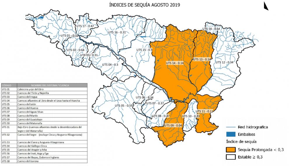 Índices de sequía natural actualizados a 31 de agosto.