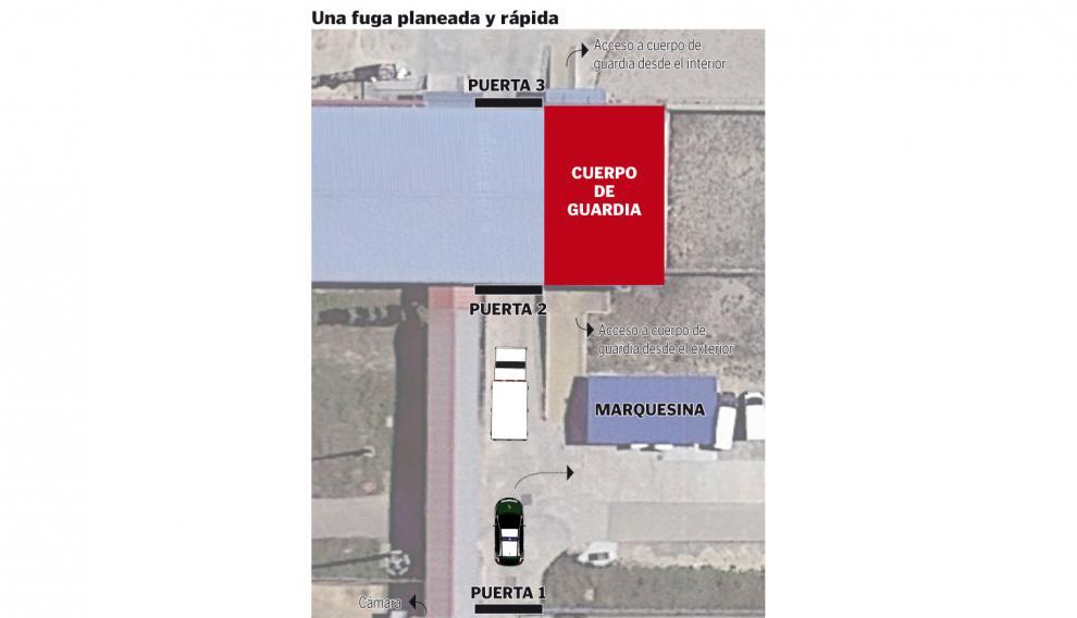 Plano de entrada a la cárcel de Zuera