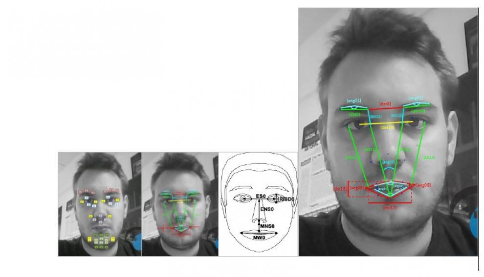 Detección de expresiones faciales a través de puntos y distancias.