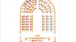 Distribución Cortes de Aragón