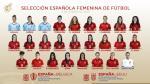 Convocatoria de la selección española de fútbol femenino.