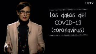 El coronavirus, en datos