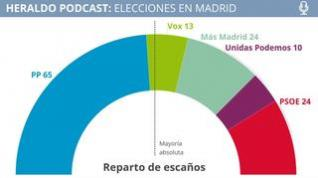 Podcast Especial: Análisis Elecciones a la Comunidad de Madrid