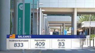 Descienden los contagios pero la presión hospitalaria se mantiene alta