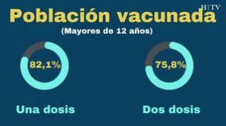 Así avanza la campaña de vacunación en Aragón en pleno mes de agosto