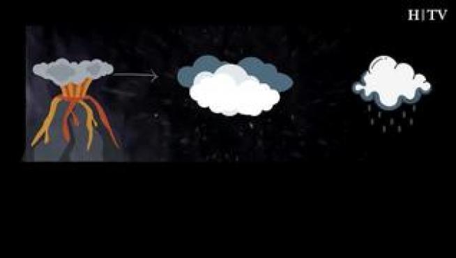 Qué es la lluvia ácida y cómo afectará a nuestra salud