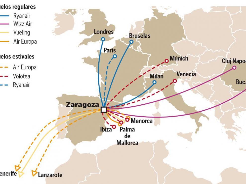 Oferta de vuelos comerciales del aeropuerto de Zaragoza