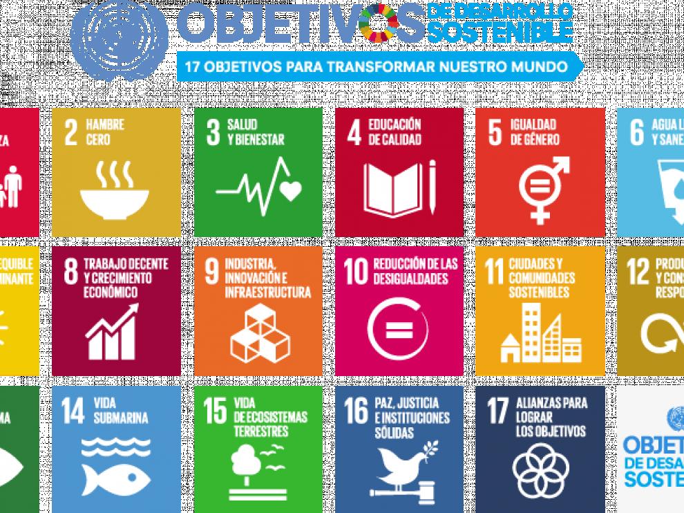 Objetivos de Desarrollo Sostenible establecidos por la ONU
