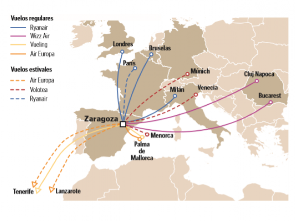 Oferta de las conexiones del aeropuerto de Zaragoza.