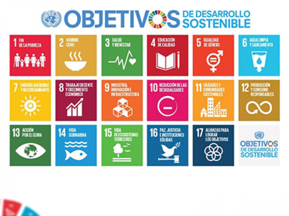Estos son los 17 Objetivos de Desarrollo Sostenible