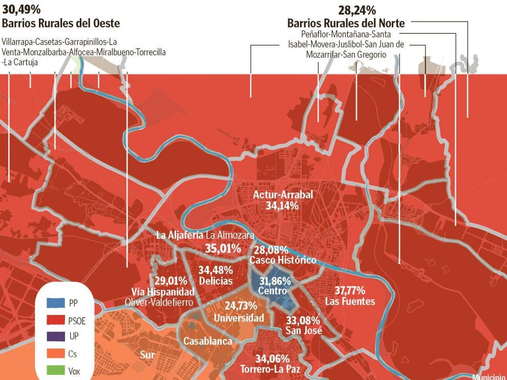 Resultados elecciones generales 2019 en barrios de Zaragoza