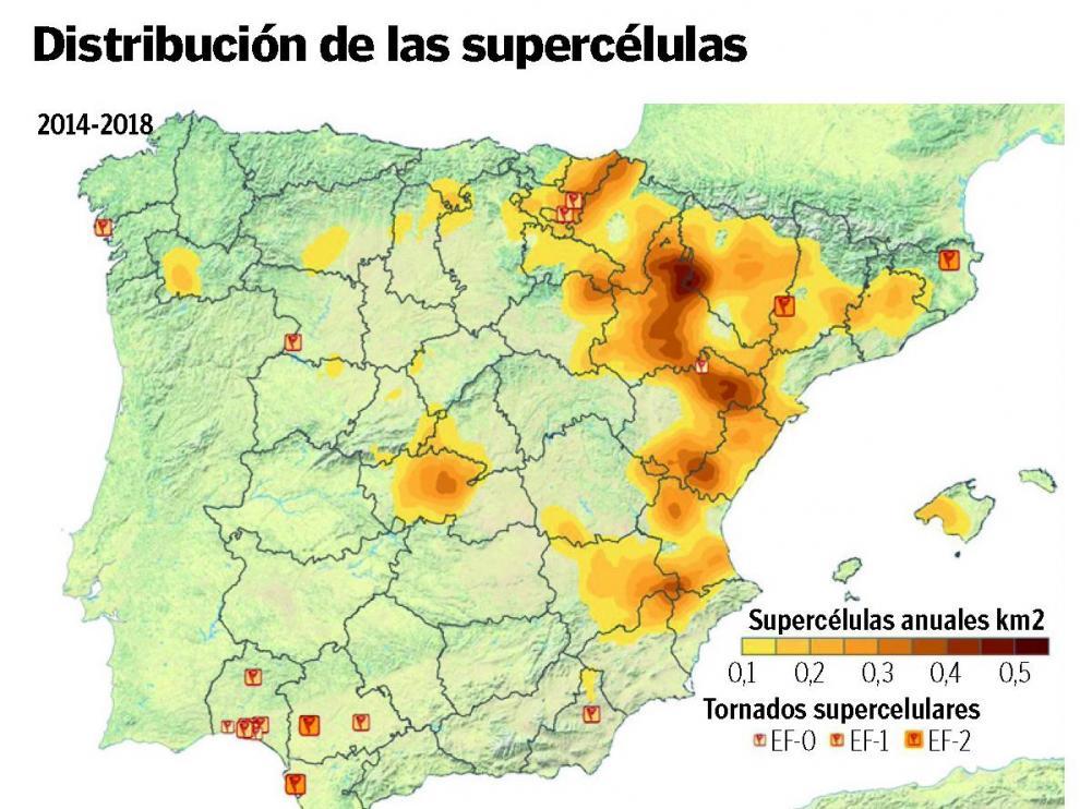 Granizo caído en Rubielos de Mora en 2017 por una supercélula.