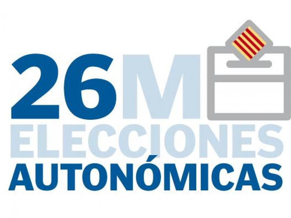 Resultados de las elecciones autonómicas 2019 en Aragón
