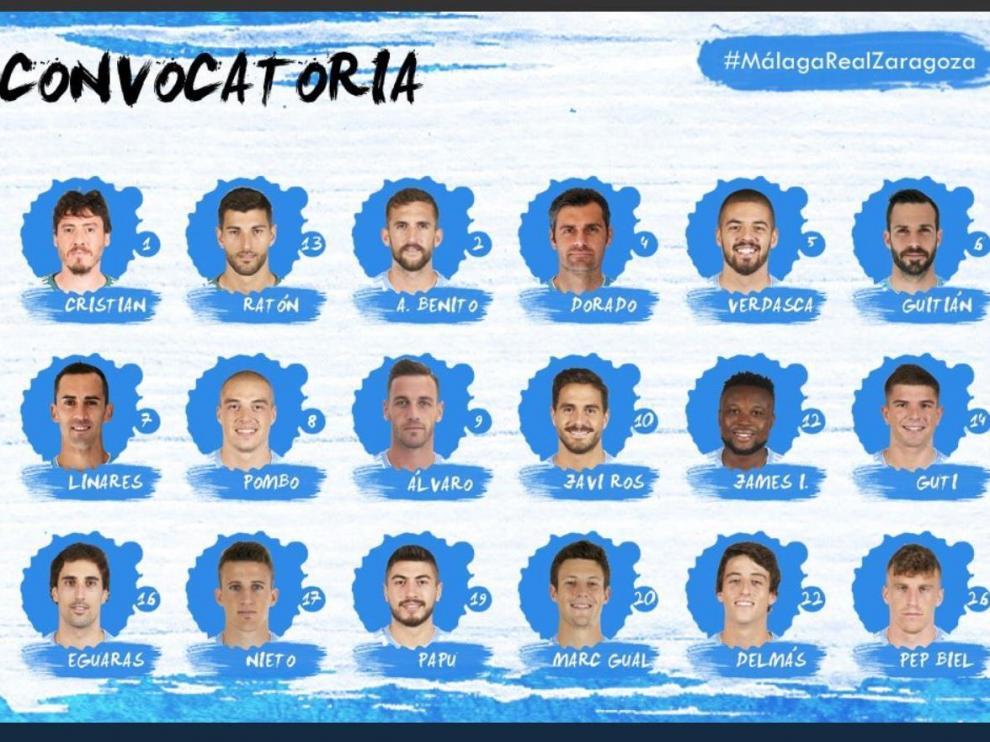 Los 18 convocados por Víctor Fernández para afrontar este viernes el partido Málaga-Real Zaragoza.