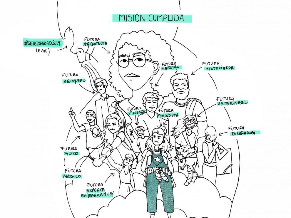 Un símil del póster de Los Vengadores con estudiantes de segundo de Bachillerato.