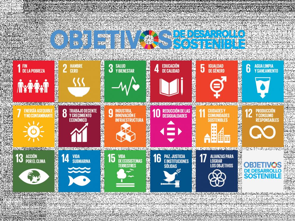 Objetivos de Desarrollo Sostenible (ODS).