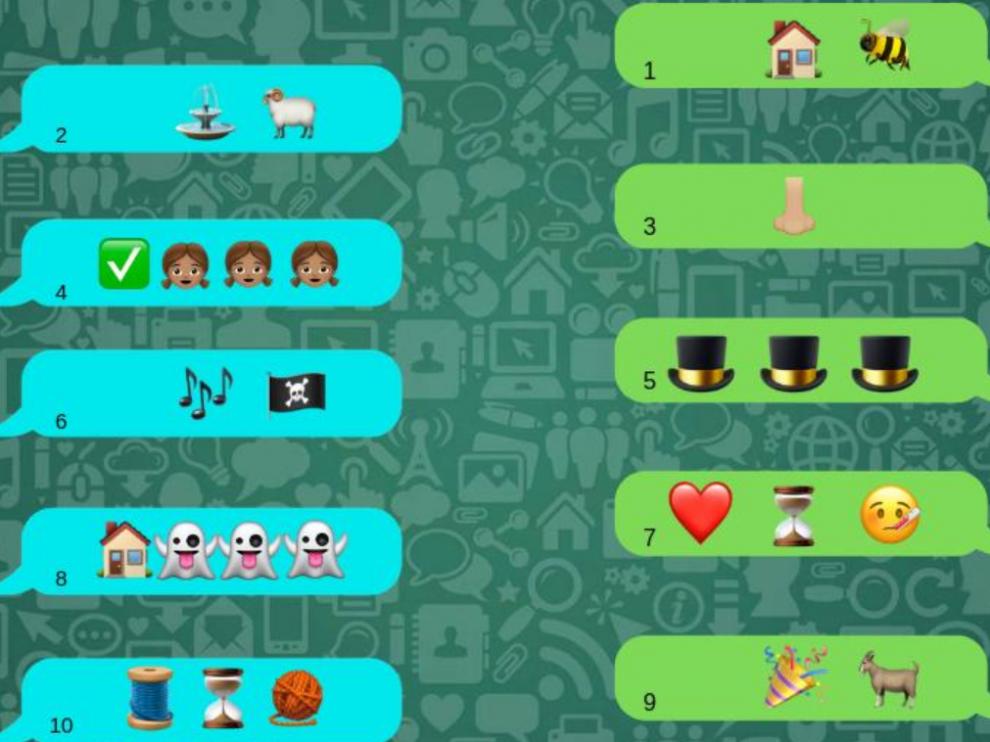 Tuit que colgó la RAE para adivinar las obras literarias en el Día Mundial del Emoji.