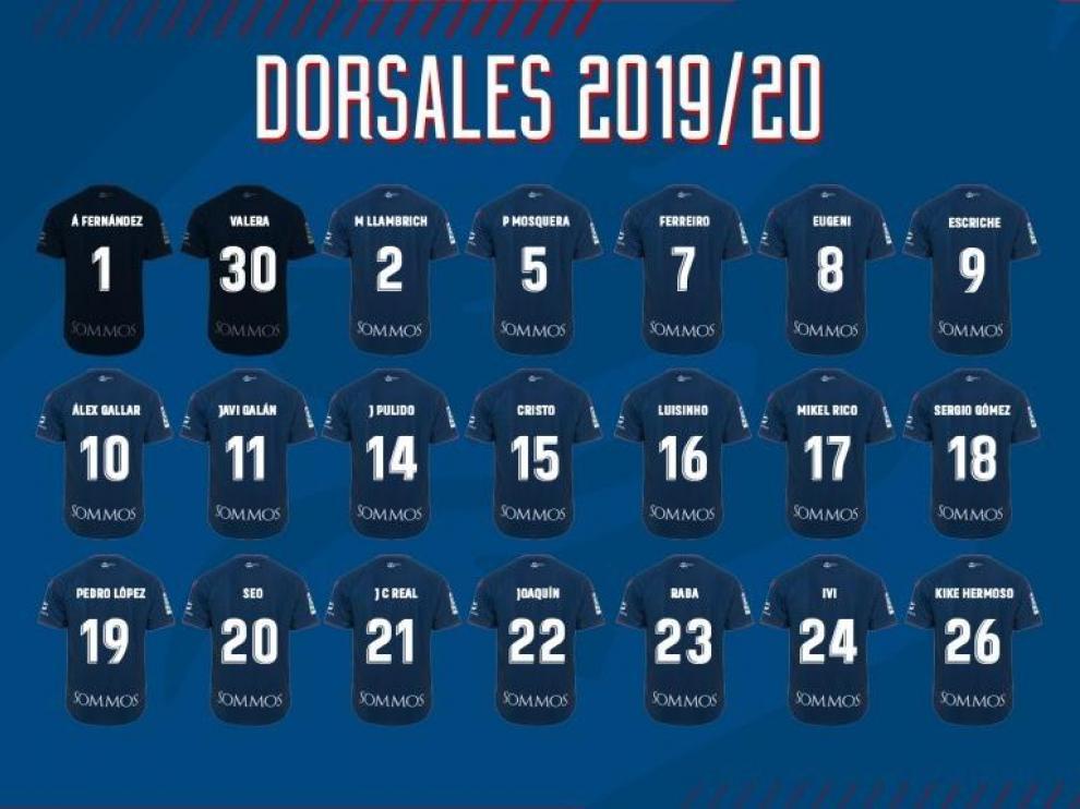 Dorsales de los jugadores de la SD Huesca de cara a la temporada 2019-20.