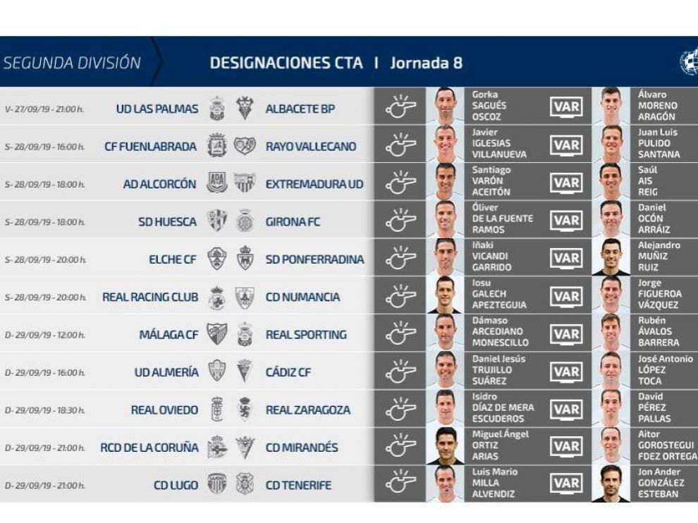 Designaciones arbitrales para la jornada 8ª de Segunda División, con el partido Real Oviedo-Real Zaragoza incluido en ella.