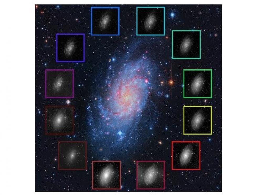 La galaxia M33 en color y, alrededor, en los doce filtros del cartografiado J-Plus, que revelan diversas características