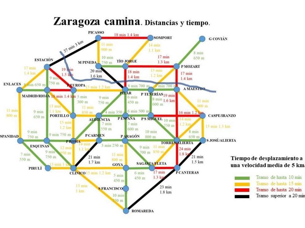 El mapa de Zaragoza de Tomás Bagüés con las distancias y los tiempos de caminata a 5 kilómetros por hora
