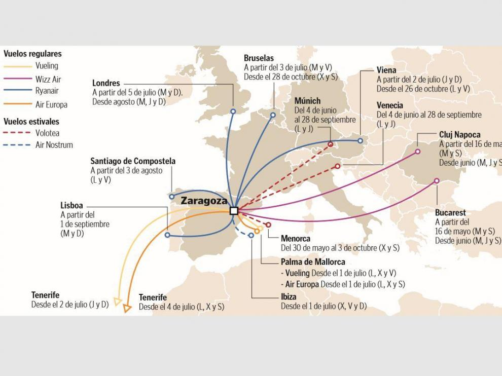 Rutas de vuelos comerciales disponibles desde Zaragoza a partir del 16 de mayo.