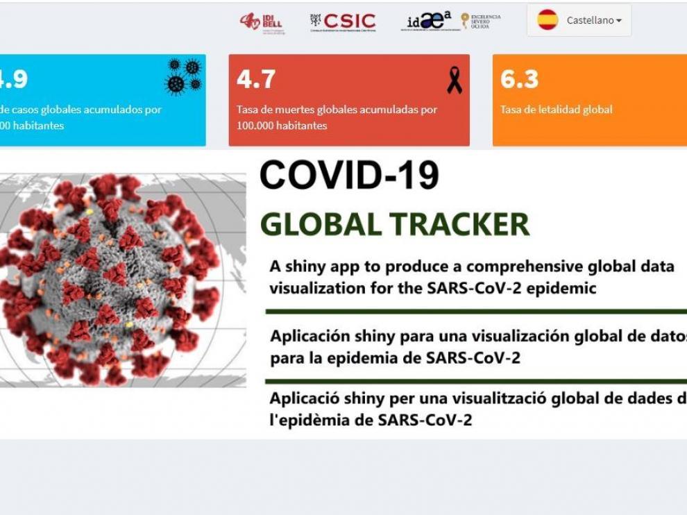 Portada de la aplicación web Covid19-Global.