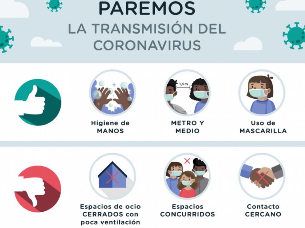 Cartel de la campaña de sensibilización para personas migrantes