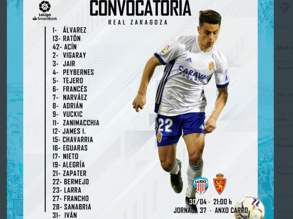 Los 23 citados del Real Zaragoza para el viaje a Lugo.