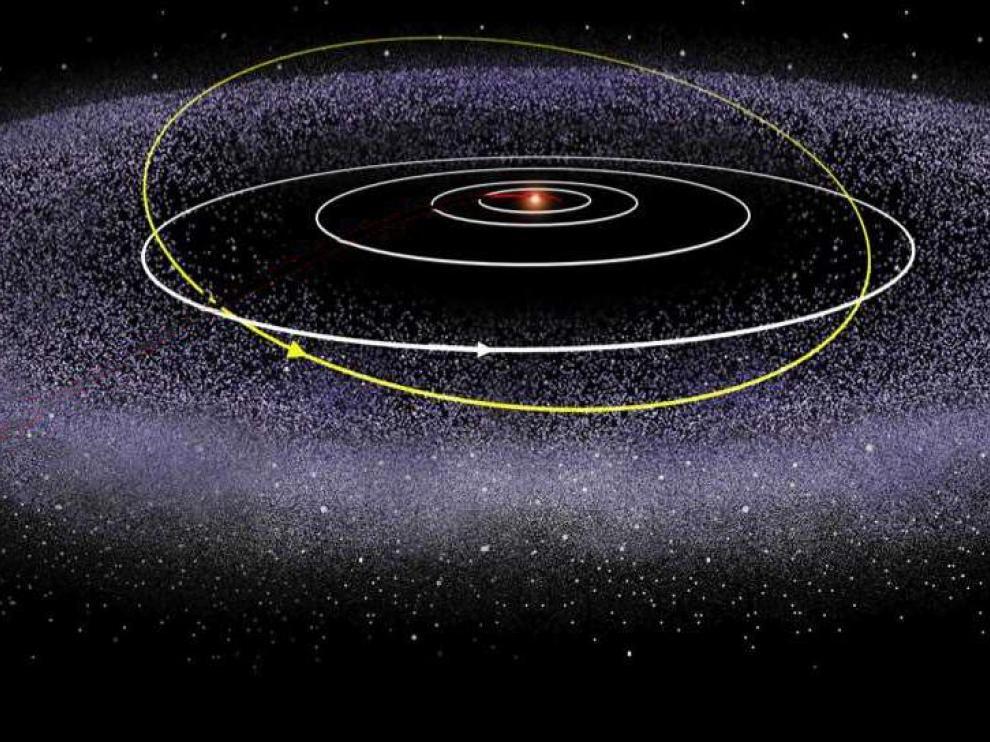 Cinturón de Kuiper.