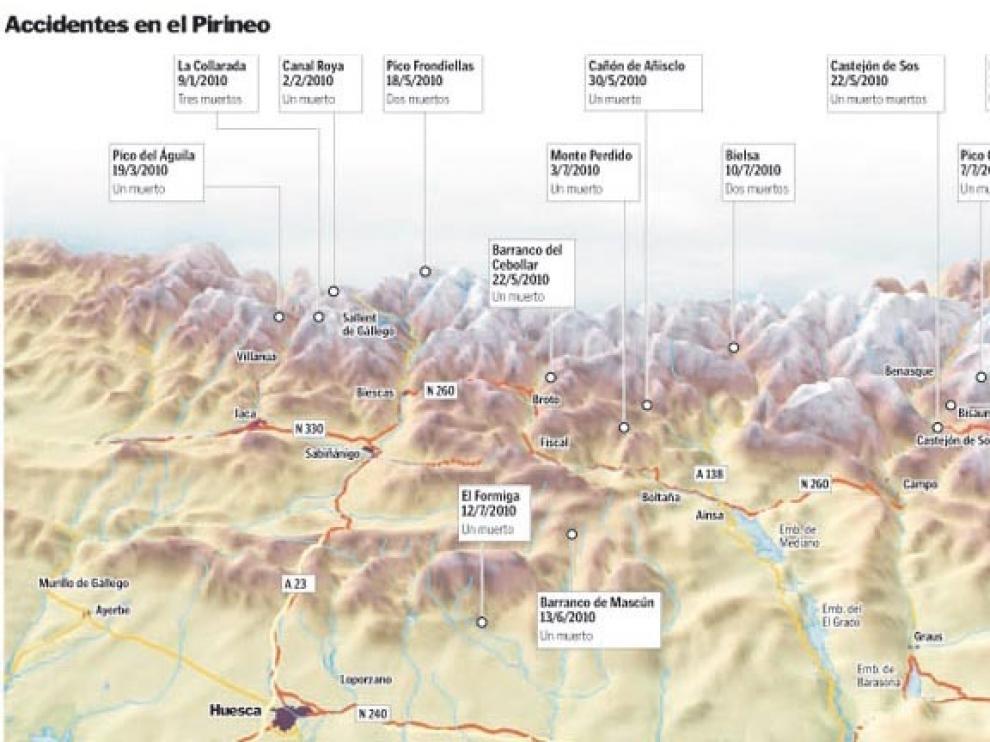 Localización de los accidentes mortales en el Pirineo