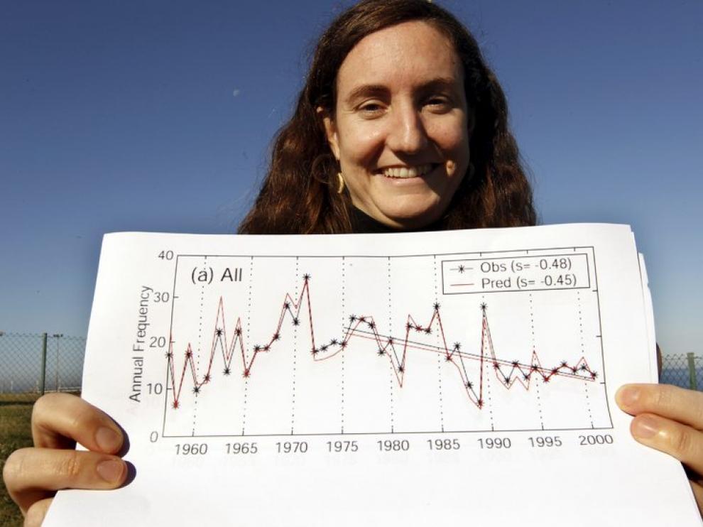 Rosa Pons muestra un gráfico sobre la reducción de las nevadas