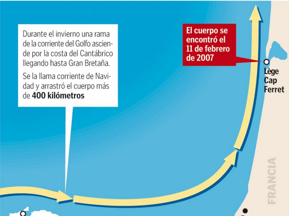 El ADN revela que un cadáver hallado en una playa de Francia pertenece a un vecino de Cuarte