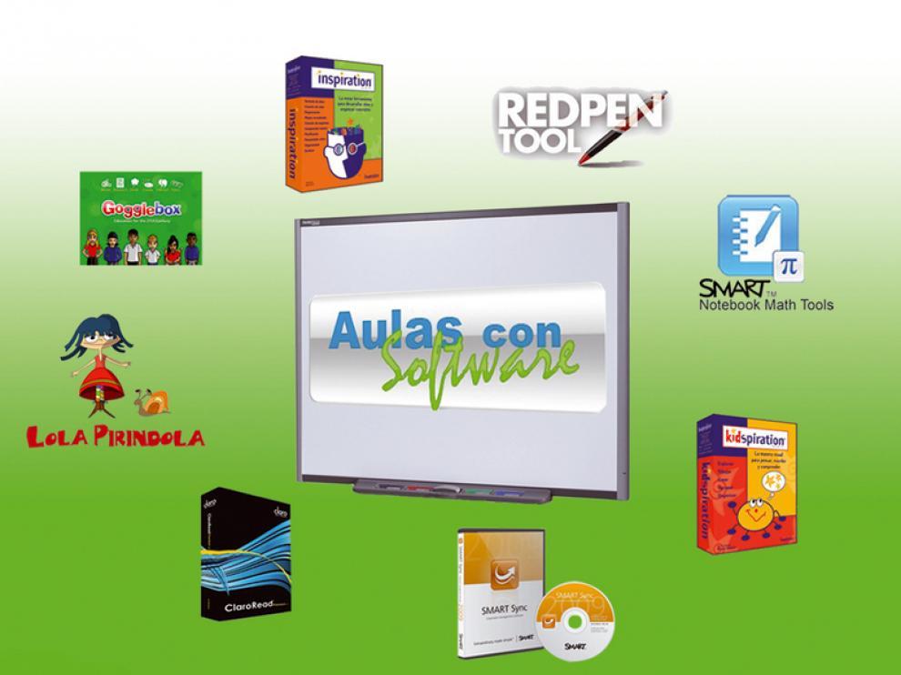 Aulas con Software, www.aulasconsoftware.com