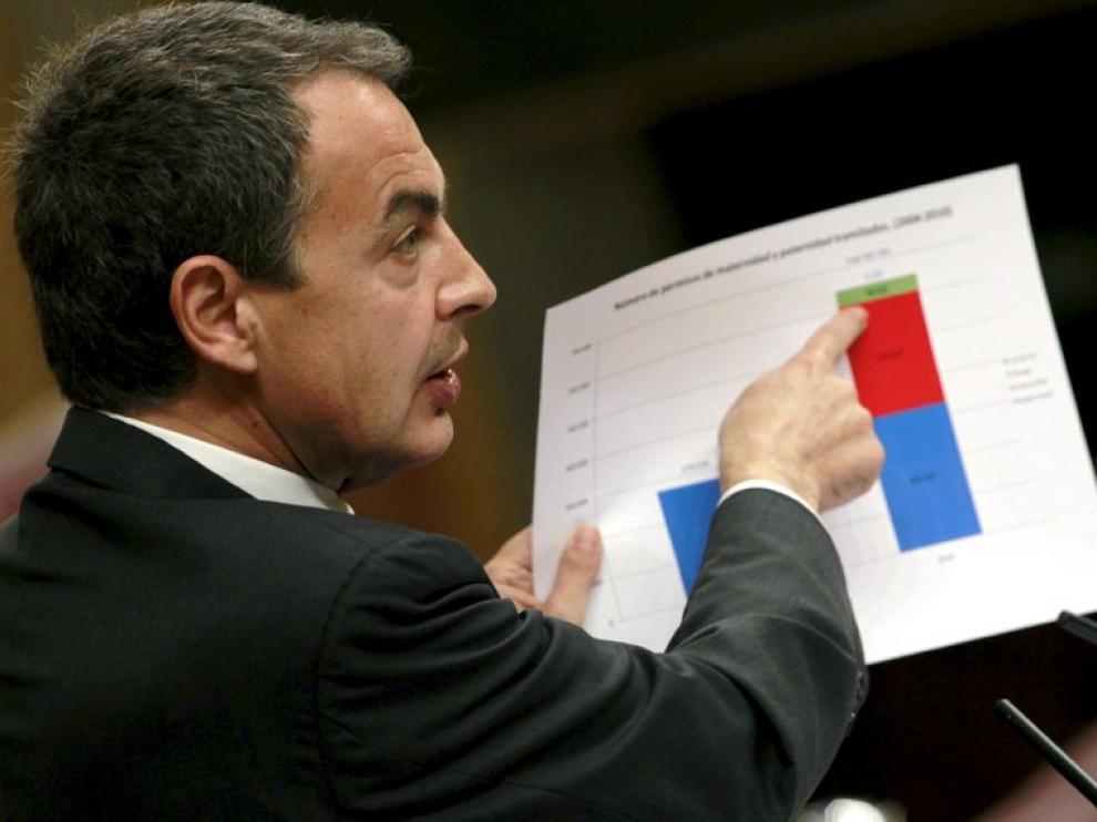 El presidente del Gobierno avala su ponencia sobre Política Social con un gráfico