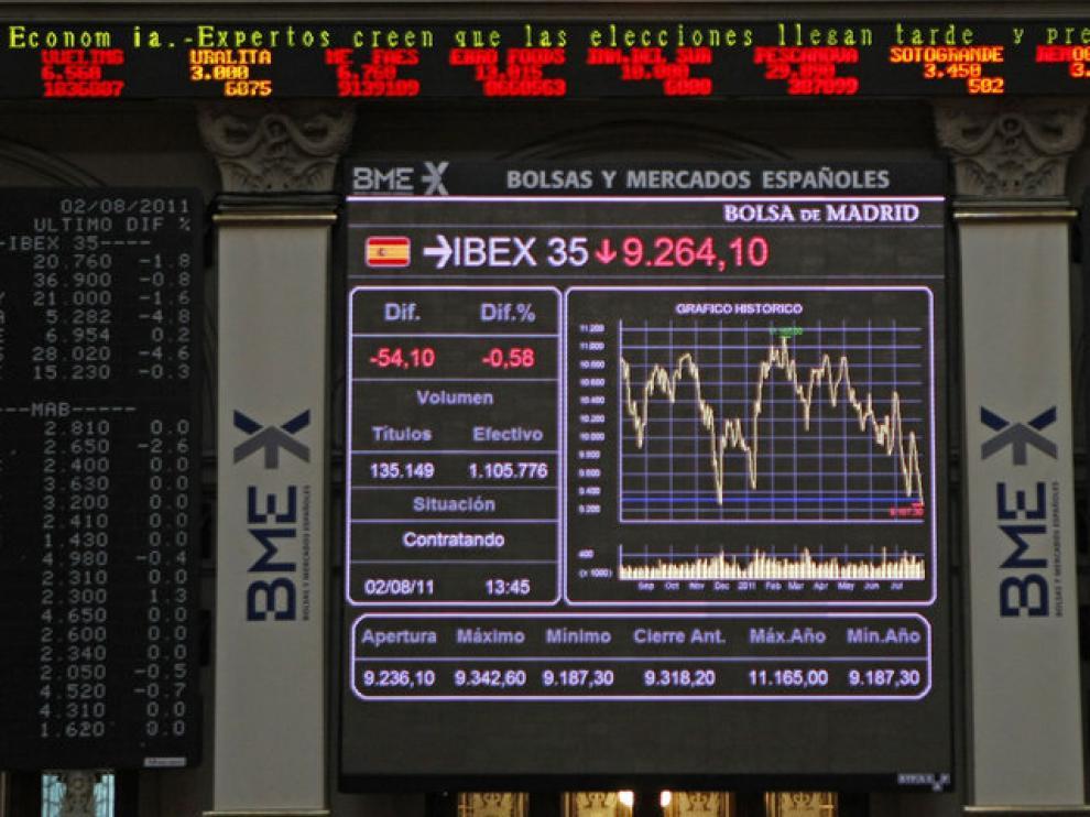 El panel de la Bolsa de Madrid este martes