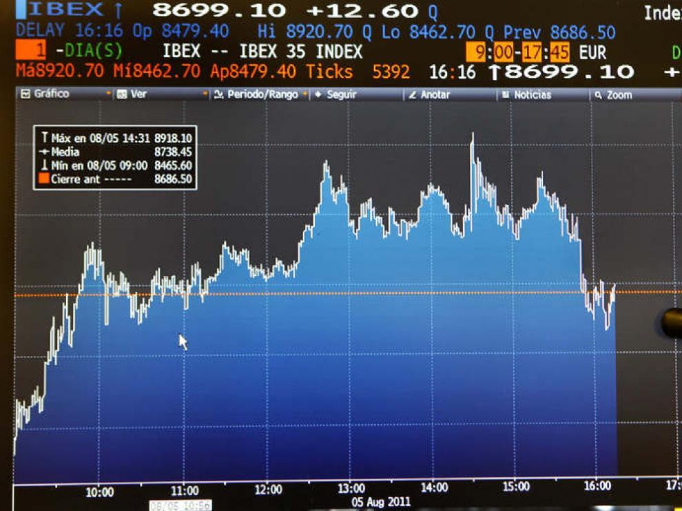 Pantalla que refleja la cotización del selectivo más representativo del mercado español