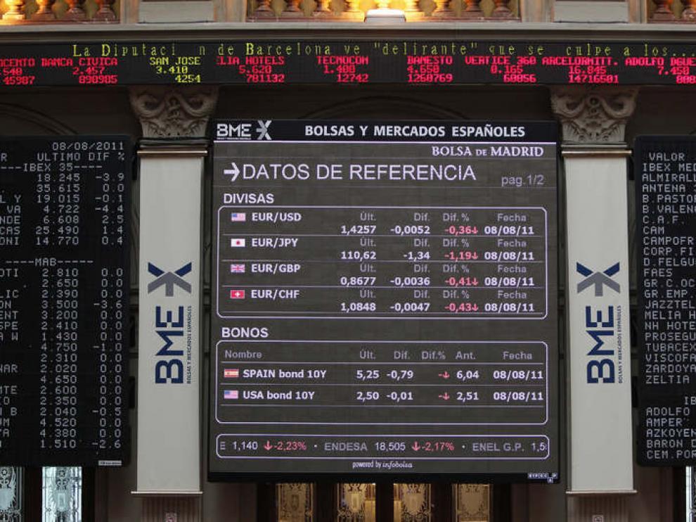 Pantalla de datos económicos en la Bolsa de Madrid
