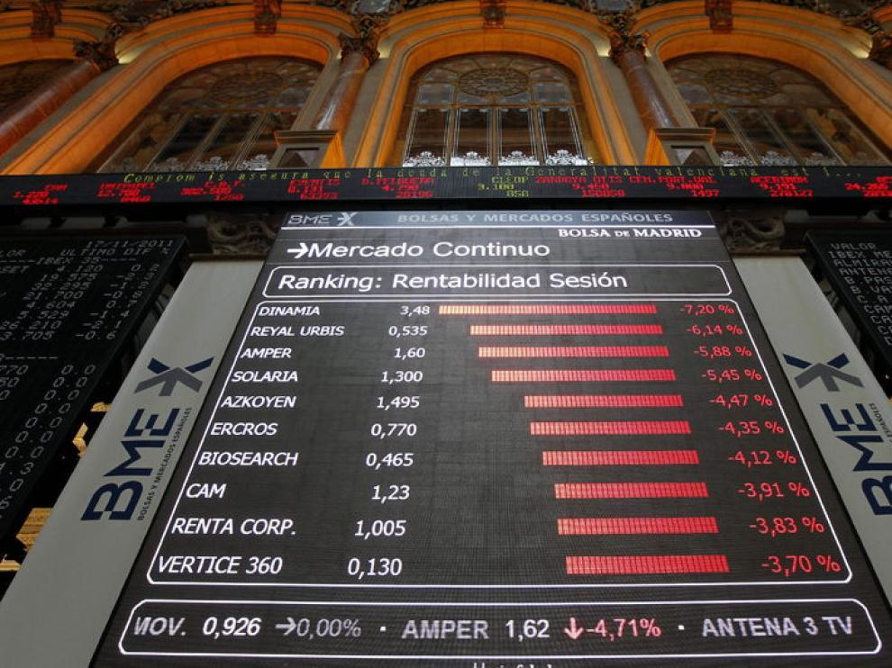 Paneles de la Bolsa de Madrid