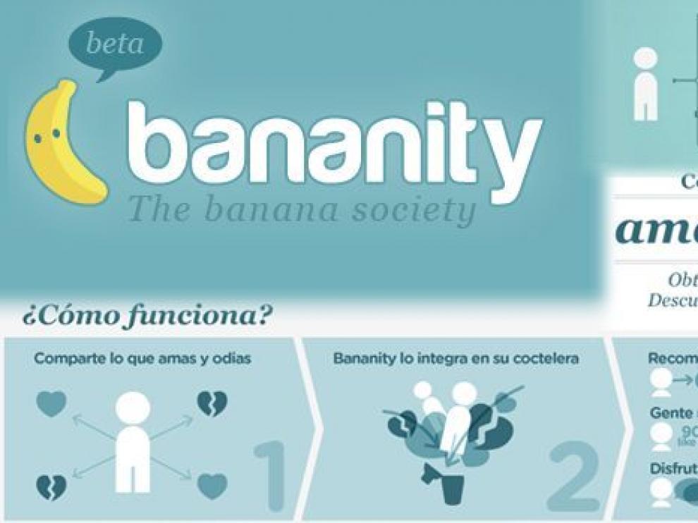 Tarjeta de presentación de la red social Bananity